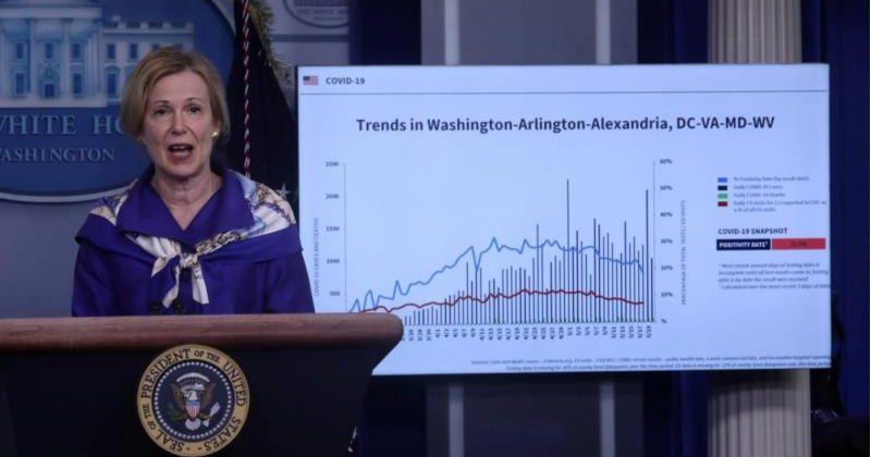 """خبراء البيت الأبيض: فيروس كورونا """"يتفشى بطريقة غير عادية"""" في أمريكا"""